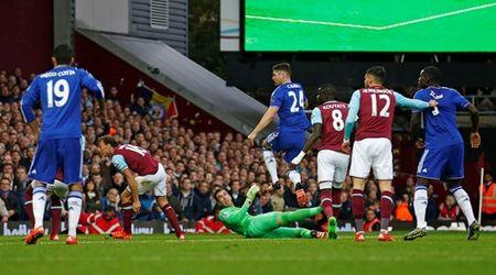 Thua dau tren san West Ham, Chelsea bi day xuong nhom cuoi bang - Anh 1