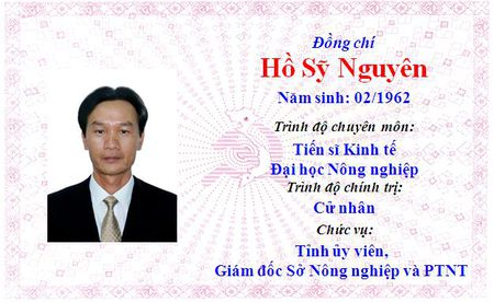 Ong Le Truong Luu lam Bi thu Tinh uy Thua Thien Hue khoa 15 - Anh 31