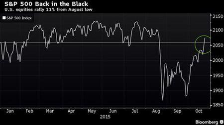 S&P 500 co thang tuyet voi nhat trong 4 nam qua - Anh 2