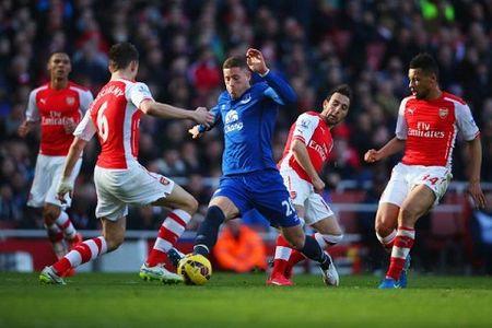 Arsenal vs Everton (23h30 ngay 24/10): Phao tiep tuc no! - Anh 1