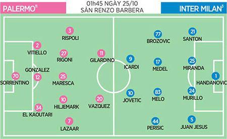01h45 ngay 25/10, -Palermo - Inter Milan: Tim lai nu cuoi - Anh 1