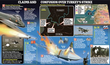 12 gio dao thoat ly ky cua phi cong Su-24 Nga trong phong tuyen khung bo - Anh 13