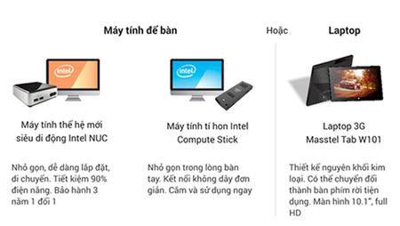 Intel cung Kiot Viet tang 5.000 bo may tinh cho chu cua hang ban le - Anh 2