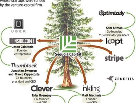 """Sequoia Capital - """"Tay to"""" dung sau cac cong ty khoi nghiep o thung lung Silicon - Anh 2"""