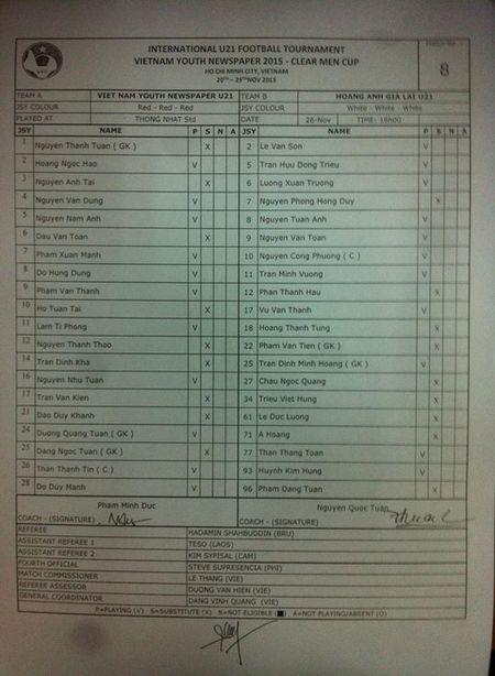 TRUC TIEP, U21 Viet Nam 2-1 U21 HAGL: Lam Ti Phong toa sang (Hiep 2) - Anh 3