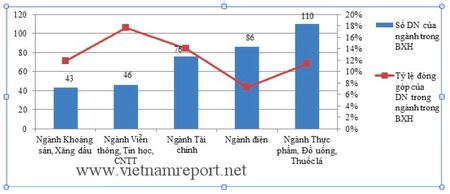 Su that nganh sieu loi nhuan so 1 Viet Nam - Anh 2