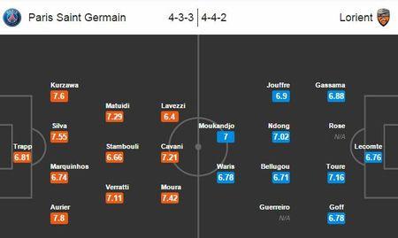 PSG vs Lorient, 03h00 ngay 04/02: Nan nhan tiep theo - Anh 3