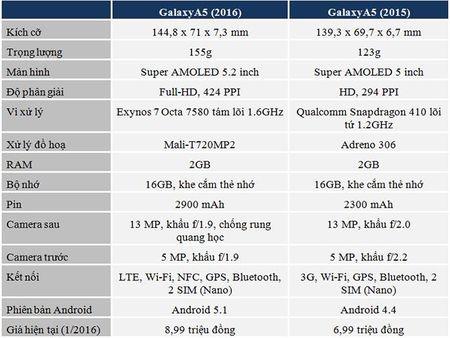 Danh gia Samsung Galaxy A5 (2016): hoan thien tot, pin ben - Anh 1