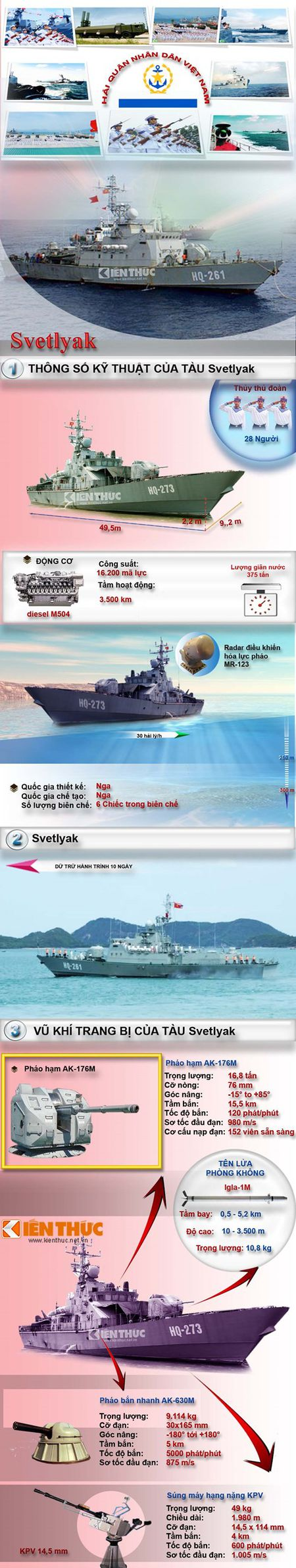 Infographic: Tau phao Project 10412 cua Viet Nam manh co nao? - Anh 1