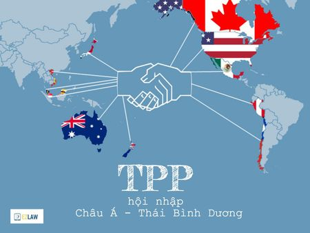 "Video: Tu A den Z hiep dinh ""the ky"" TPP - Anh 1"