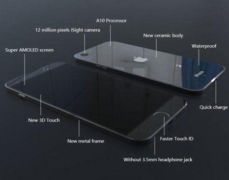 Lo dien nhung diem moi tren iPhone 7 - Anh 2