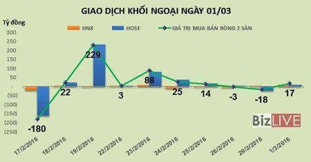 "Chung khoan 24h: Co phieu noi room lai day song, nhieu quy dau tu khong ""thang"" noi VN-Index - Anh 5"