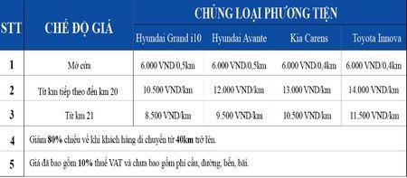 Thanh Cong taxi bat dau giam gia cuoc van tai - Anh 2