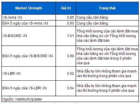 """Vietstock Daily 01/03: """"Penny Stock"""" dang noi song - Anh 3"""