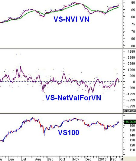 """Vietstock Daily 01/03: """"Penny Stock"""" dang noi song - Anh 4"""