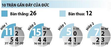 Nhan dinh bong da 02h00 ngay 13/6, Duc vs Ukraine: Dai bang tung canh - Anh 3