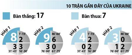 Nhan dinh bong da 02h00 ngay 13/6, Duc vs Ukraine: Dai bang tung canh - Anh 4