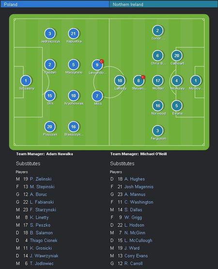 Ba Lan vs Bac Ireland (0-0, H1): Lewandowski xuat kich - Anh 6