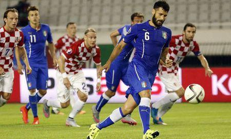 Croatia - Tho Nhi Ky: Ty le keo, du doan ket qua - Anh 1