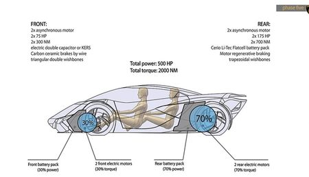 Mau concept Lamborghini Minotauro 2020 tuyet dep do sinh vien thiet ke - Anh 2