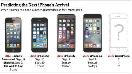 'Mua iPhone thoi diem hien tai la sai lam' - Anh 2