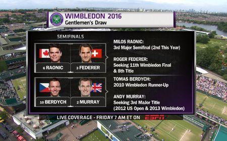 Federer 0-0 Raonic (0-0, Set 1): Viet tiep giac mo - Anh 3