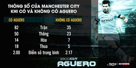 Voi Pep Guardiola, Man City van song khoe khi vang Sergio Aguero? - Anh 2