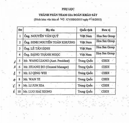 Du an thep Hoa Sen Ca Na: Ong chu bao yen tam, du luan lo lang - Anh 3
