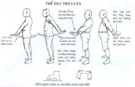 Khong may bi ung thu, dung quen bai tap the duc nay - Anh 1