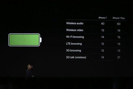 10 diem moi noi bat nhat tren iPhone 7 va iPhone 7 Plus - Anh 7