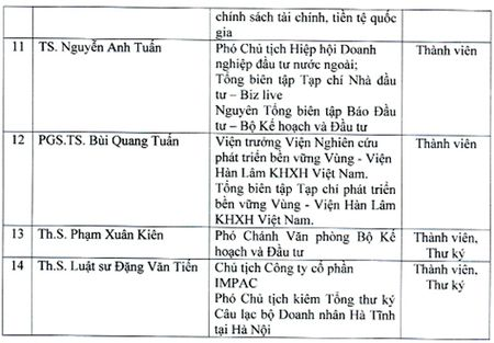 Thanh lap Nhom Tu van phat trien ben vung Ha Tinh - Anh 3