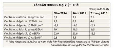 Cuoc do bo cua nguoi Thai - Anh 2