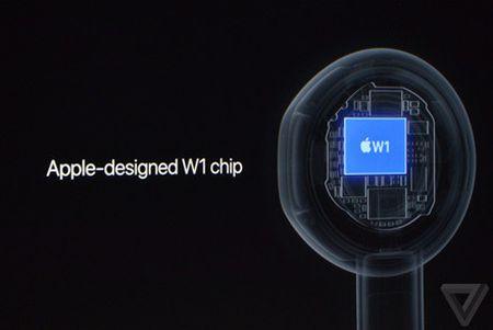 Tai nghe AirPods cua Apple khong tang kem iPhone 7, gia tren troi - Anh 4