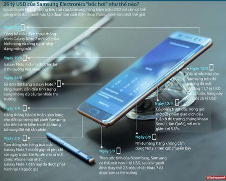 Note 7 da khien Samsung 'boc hoi' 26 ty USD the nao? - Anh 1