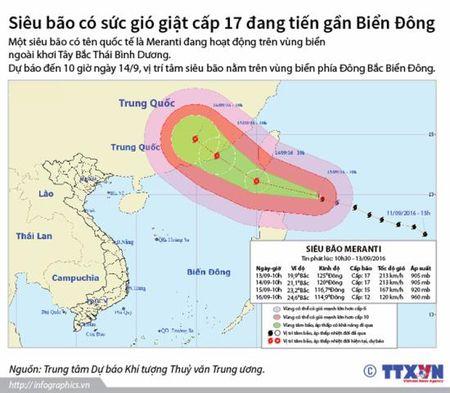Sieu bao Meranti huong vao Dai Loan - Anh 1