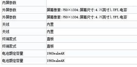 iPhone 7 va 7 Plus: pin 1960 mAh va 2900 mAh, diem hieu nang vuot moi may Android - Anh 1