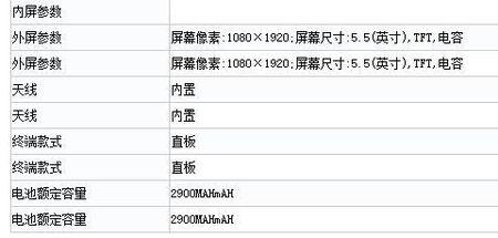 iPhone 7 va 7 Plus: pin 1960 mAh va 2900 mAh, diem hieu nang vuot moi may Android - Anh 2