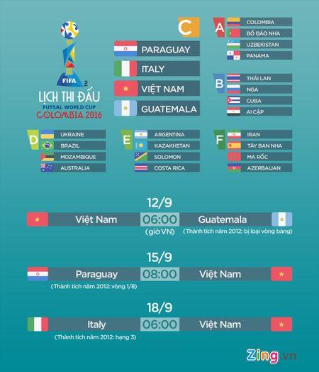 Hai nguoi hung cua tuyen futsal Viet Nam duoc FIFA phong van - Anh 2