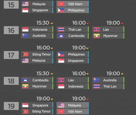 Cac chan sut choi hieu qua, U19 Viet Nam dan 2-0 - Anh 5