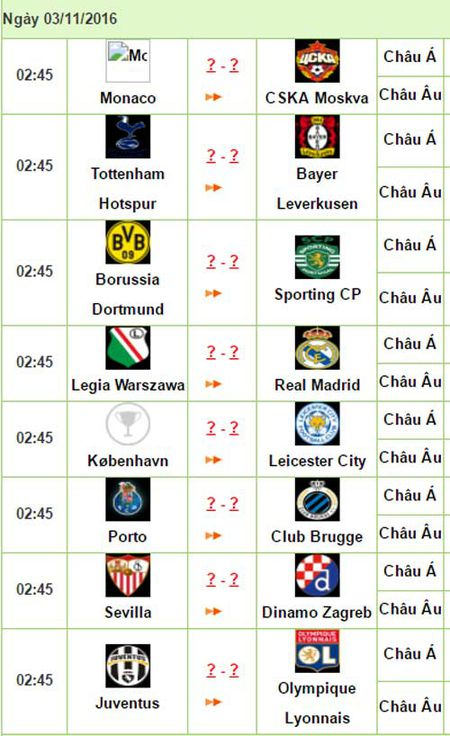 Truoc luot 4 Champions League: Cho Pep tinh so Barca - Anh 4