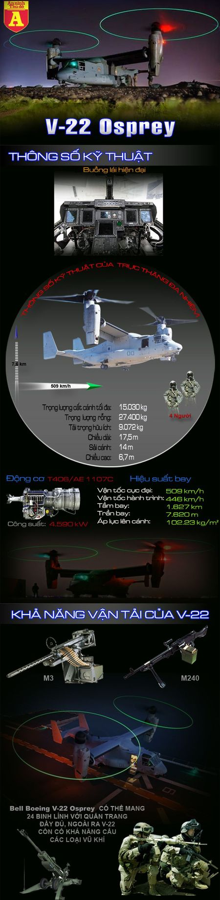 V-22 Osprey - Van tai co sieu di cua Khong luc My - Anh 2