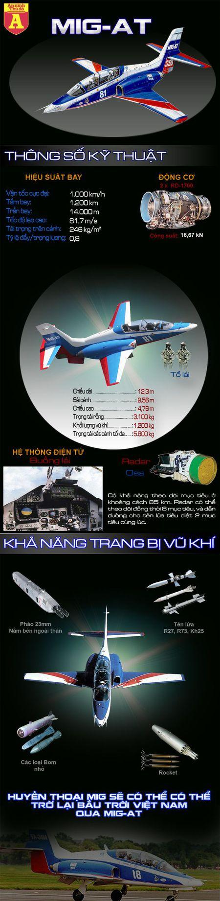 Viet Nam se quay lai huyen thoai MiG khi lua chon may bay huan luyen? - Anh 2