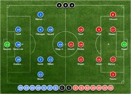 Ruot duoi kich tinh, Chelsea nhoc nhan danh bai Stoke tren san nha - Anh 6
