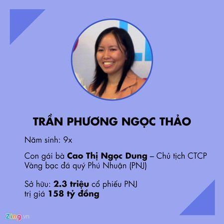 Tieu thu 9x - con gai nu dai gia vang giau nhat san chung khoan Viet - Anh 1