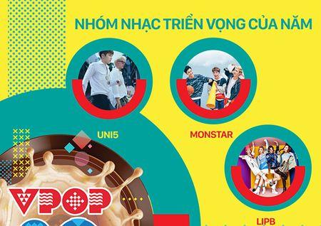 Dong Nhi thong linh bang de cu 'Nu ca si cua nam' - Anh 3