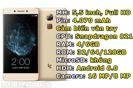 Top 10 smartphone manh nhat nam 2016 - Anh 3
