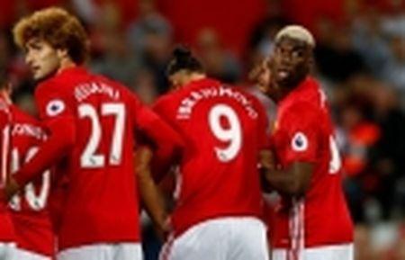 10 doi hinh dat gia nhat chau Au: Man Utd kem ca dan em - Anh 11