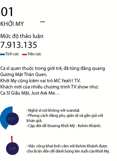 Top 15 phu nu quyen luc mang xa hoi nam 2016 - Anh 3