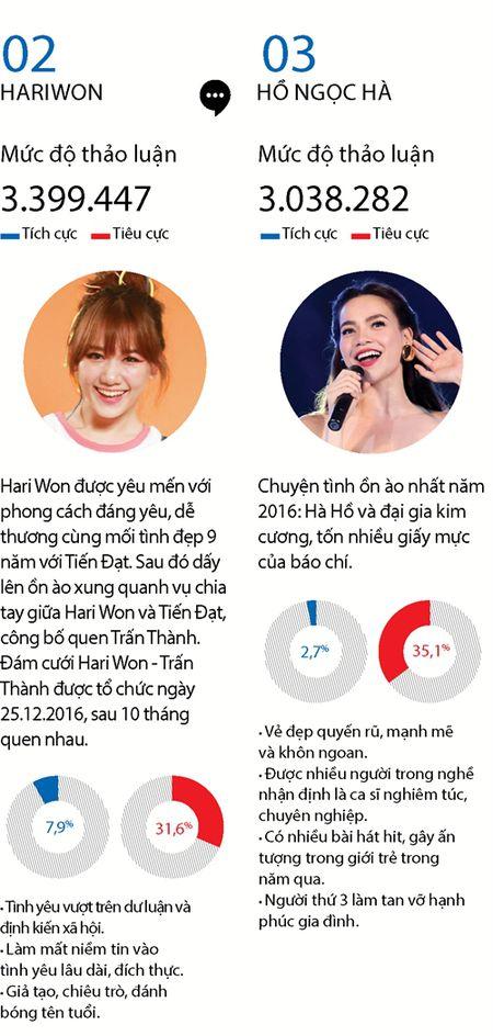 Top 15 phu nu quyen luc mang xa hoi nam 2016 - Anh 4