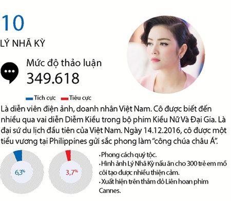 Top 15 phu nu quyen luc mang xa hoi nam 2016 - Anh 8